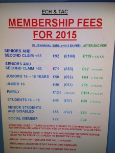 membership fees 2015